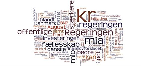 finanslov-2015-word-cloud.jpg
